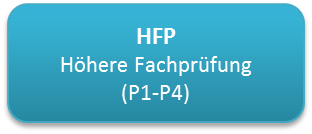 HFPMobile.png